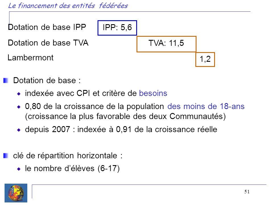 51 Le financement des entités fédérées Dotation de base : indexée avec CPI et critère de besoins 0,80 de la croissance de la population des moins de 18-ans (croissance la plus favorable des deux Communautés) depuis 2007 : indexée à 0,91 de la croissance réelle clé de répartition horizontale : le nombre délèves (6-17) Dotation de base IPP IPP: 5,6 TVA: 11,5 Dotation de base TVA 1,2 Lambermont