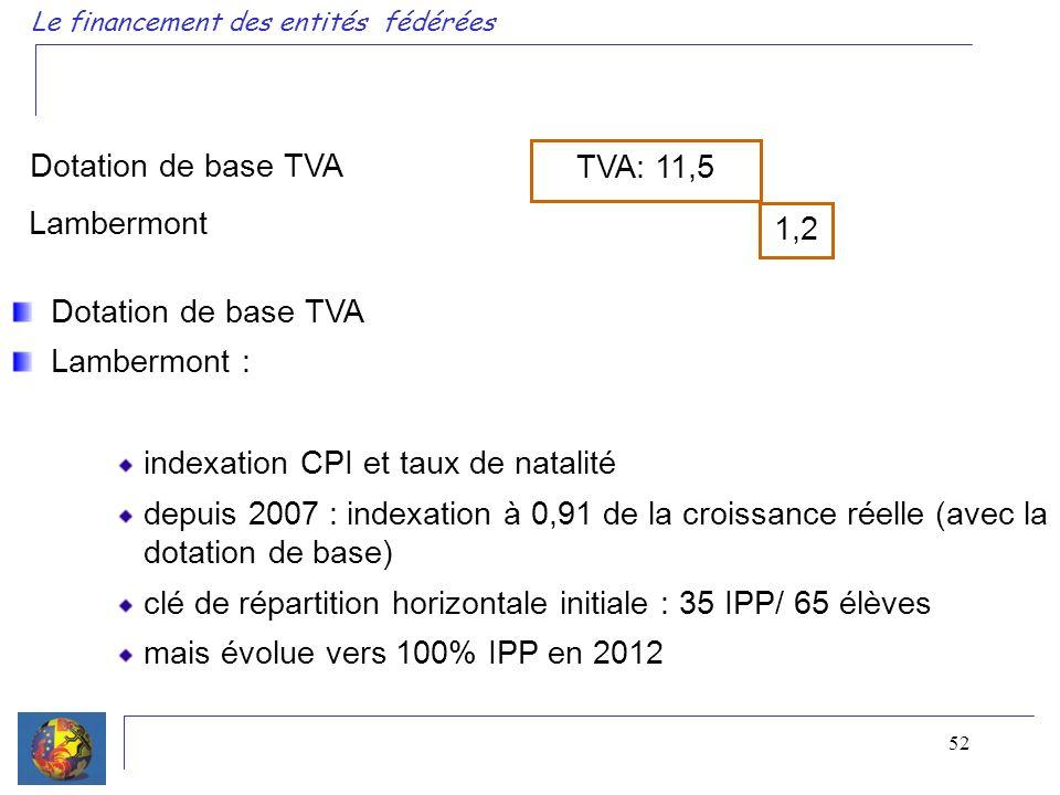 52 Le financement des entités fédérées Dotation de base TVA Lambermont : indexation CPI et taux de natalité depuis 2007 : indexation à 0,91 de la croissance réelle (avec la dotation de base) clé de répartition horizontale initiale : 35 IPP/ 65 élèves mais évolue vers 100% IPP en 2012 TVA: 11,5 Dotation de base TVA 1,2 Lambermont