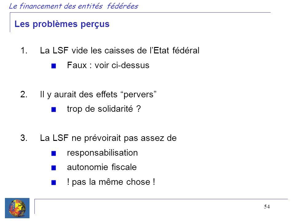 54 Le financement des entités fédérées Les problèmes perçus 1.La LSF vide les caisses de lEtat fédéral Faux : voir ci-dessus 2.Il y aurait des effets pervers trop de solidarité .