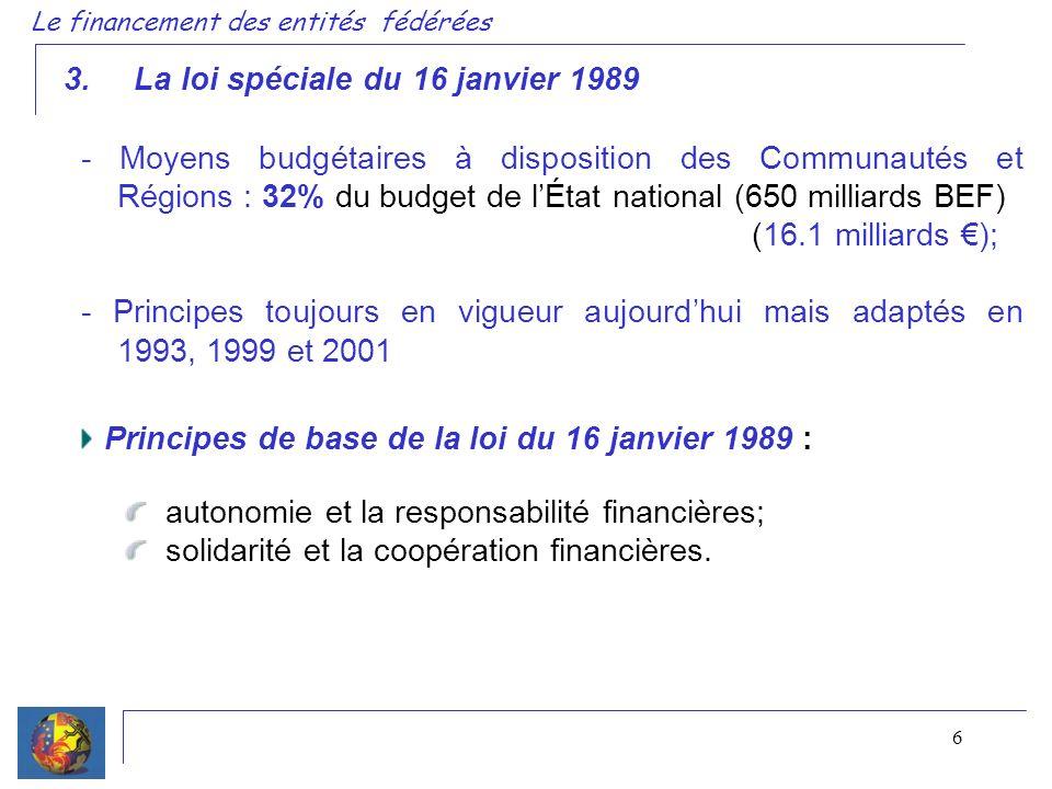 6 3. La loi spéciale du 16 janvier 1989 - Moyens budgétaires à disposition des Communautés et Régions : 32% du budget de lÉtat national (650 milliards