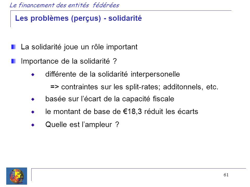 61 Le financement des entités fédérées La solidarité joue un rôle important Importance de la solidarité ? différente de la solidarité interpersonelle