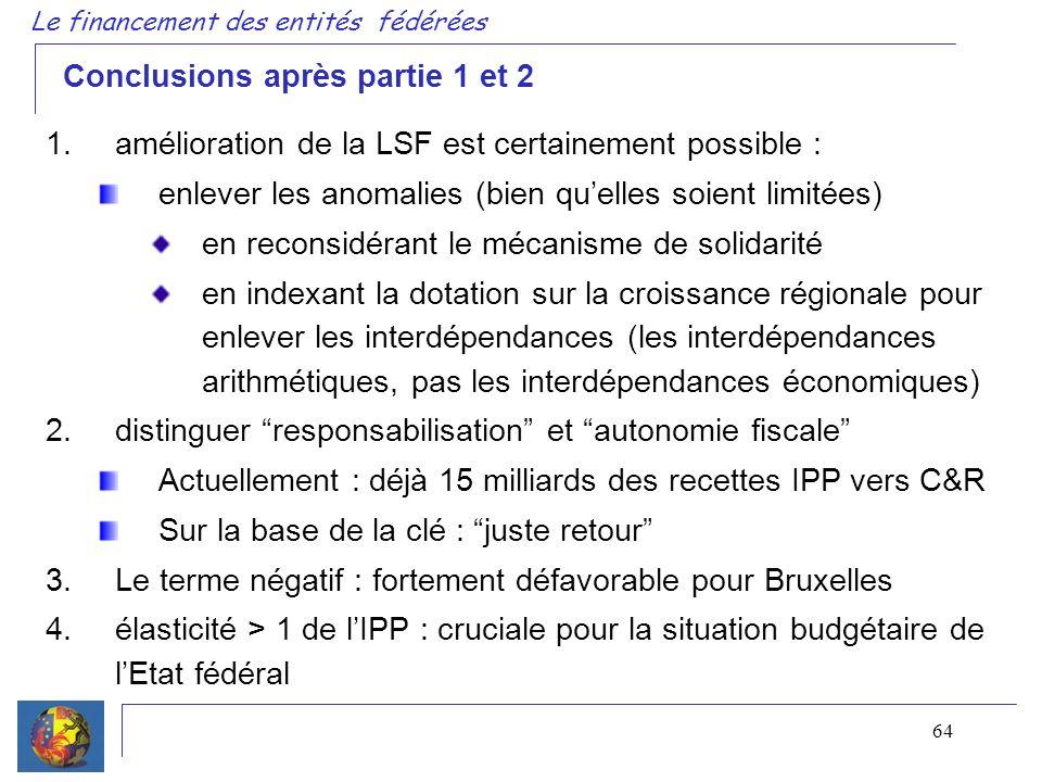 64 Le financement des entités fédérées Conclusions après partie 1 et 2 1.amélioration de la LSF est certainement possible : enlever les anomalies (bien quelles soient limitées) en reconsidérant le mécanisme de solidarité en indexant la dotation sur la croissance régionale pour enlever les interdépendances (les interdépendances arithmétiques, pas les interdépendances économiques) 2.distinguer responsabilisation et autonomie fiscale Actuellement : déjà 15 milliards des recettes IPP vers C&R Sur la base de la clé : juste retour 3.Le terme négatif : fortement défavorable pour Bruxelles 4.élasticité > 1 de lIPP : cruciale pour la situation budgétaire de lEtat fédéral
