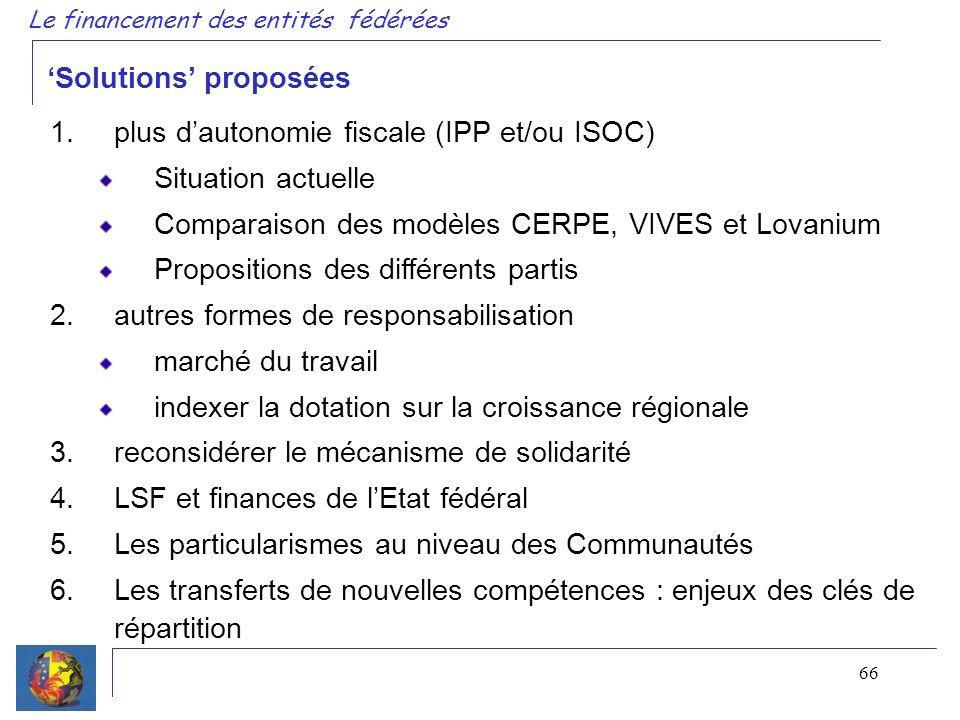 66 Le financement des entités fédérées 1.plus dautonomie fiscale (IPP et/ou ISOC) Situation actuelle Comparaison des modèles CERPE, VIVES et Lovanium