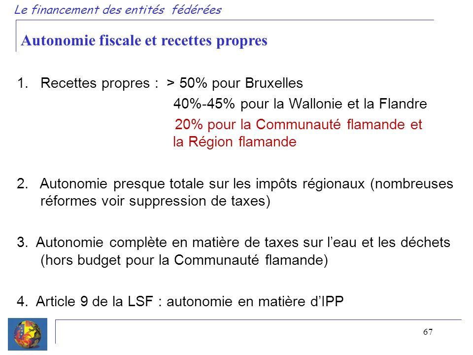 67 Le financement des entités fédérées 1.Recettes propres : > 50% pour Bruxelles 40%-45% pour la Wallonie et la Flandre 20% pour la Communauté flamande et la Région flamande 2.