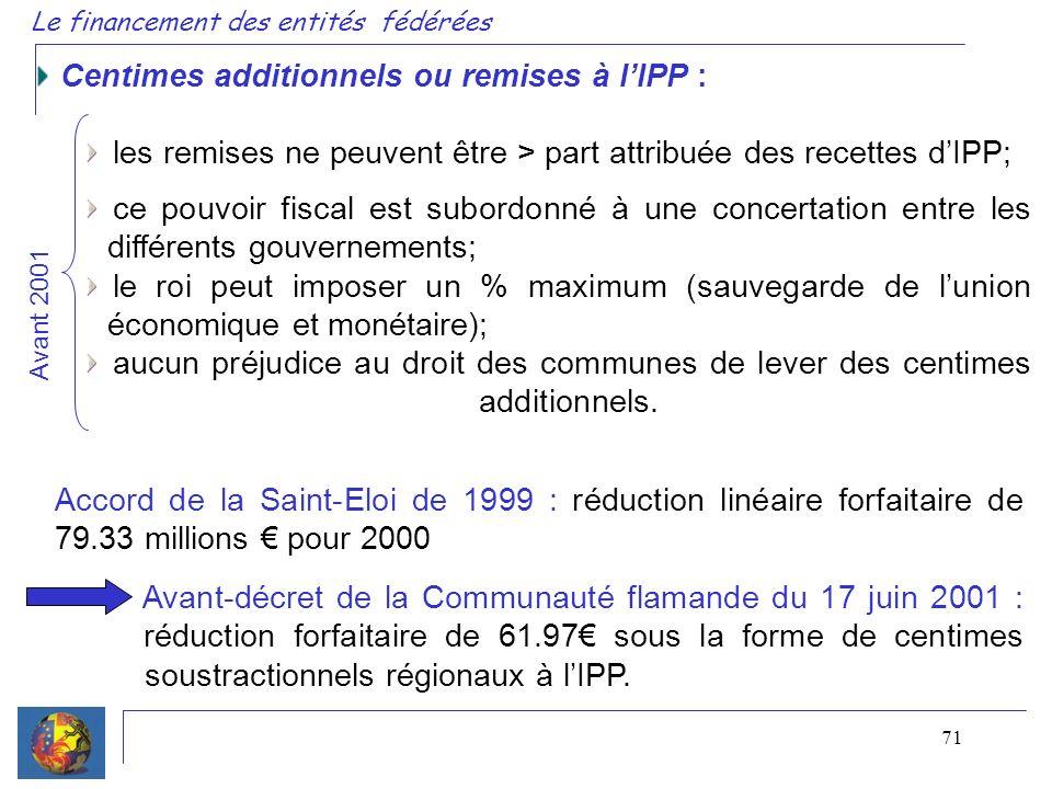 71 Le financement des entités fédérées Centimes additionnels ou remises à lIPP : les remises ne peuvent être > part attribuée des recettes dIPP; ce po