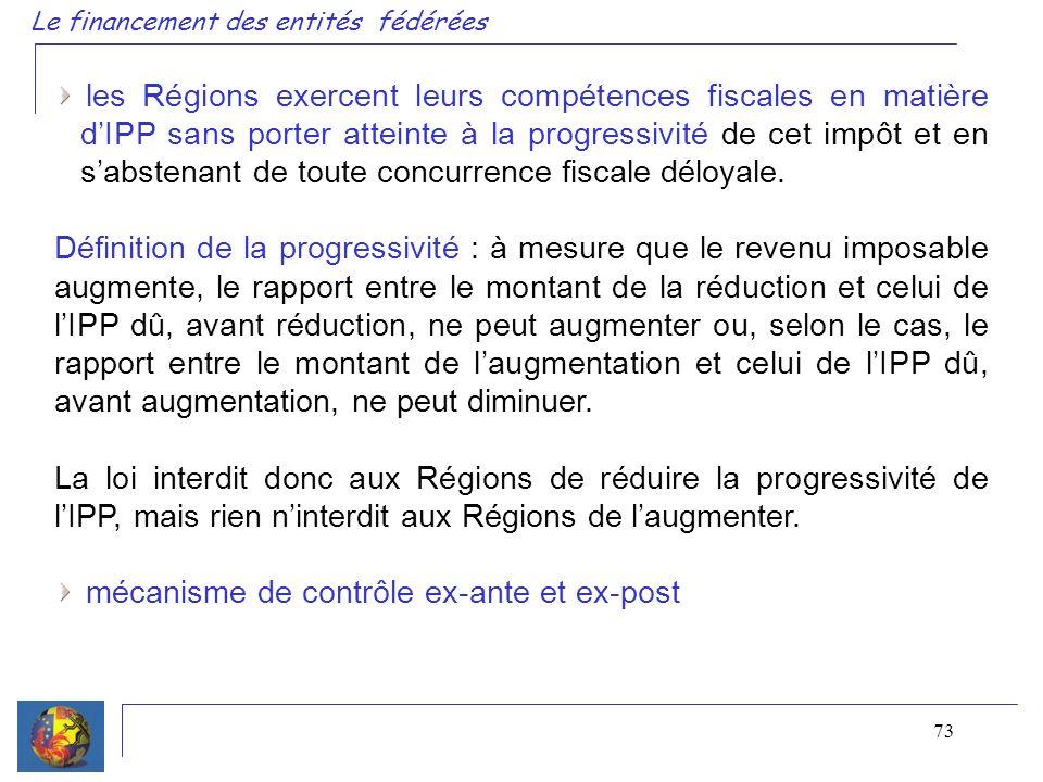 73 Le financement des entités fédérées les Régions exercent leurs compétences fiscales en matière dIPP sans porter atteinte à la progressivité de cet impôt et en sabstenant de toute concurrence fiscale déloyale.