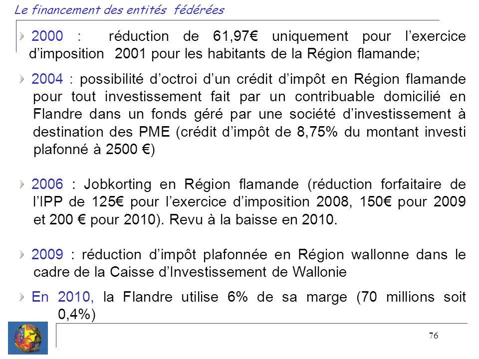 76 Le financement des entités fédérées 2000 : réduction de 61,97 uniquement pour lexercice dimposition 2001 pour les habitants de la Région flamande; 2004 : possibilité doctroi dun crédit dimpôt en Région flamande pour tout investissement fait par un contribuable domicilié en Flandre dans un fonds géré par une société dinvestissement à destination des PME (crédit dimpôt de 8,75% du montant investi plafonné à 2500 ) 2006 : Jobkorting en Région flamande (réduction forfaitaire de lIPP de 125 pour lexercice dimposition 2008, 150 pour 2009 et 200 pour 2010).