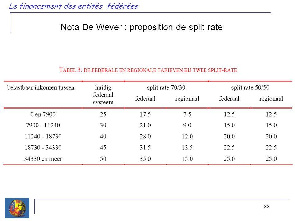 88 Le financement des entités fédérées Nota De Wever : proposition de split rate