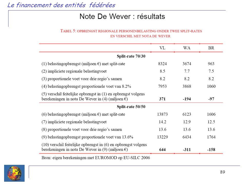 89 Le financement des entités fédérées Note De Wever : résultats