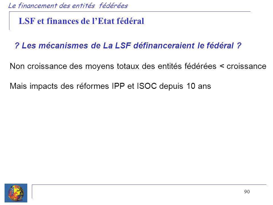 90 Le financement des entités fédérées LSF et finances de lEtat fédéral ? Les mécanismes de La LSF définanceraient le fédéral ? Non croissance des moy