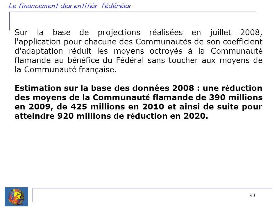93 Le financement des entités fédérées Sur la base de projections r é alis é es en juillet 2008, l'application pour chacune des Communaut é s de son c
