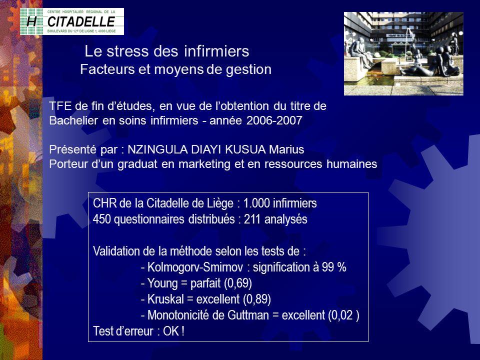 Le stress des infirmiers Facteurs et moyens de gestion TFE de fin détudes, en vue de lobtention du titre de Bachelier en soins infirmiers - année 2006