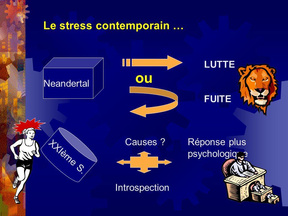 Le stress contemporain … ou LUTTE FUITE Neandertal XXIème S. Causes ?Réponse plus psychologique Introspection