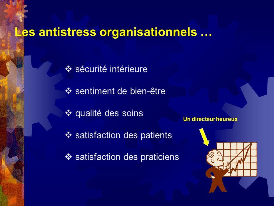 Les antistress organisationnels … sécurité intérieure sentiment de bien-être qualité des soins satisfaction des patients satisfaction des praticiens U