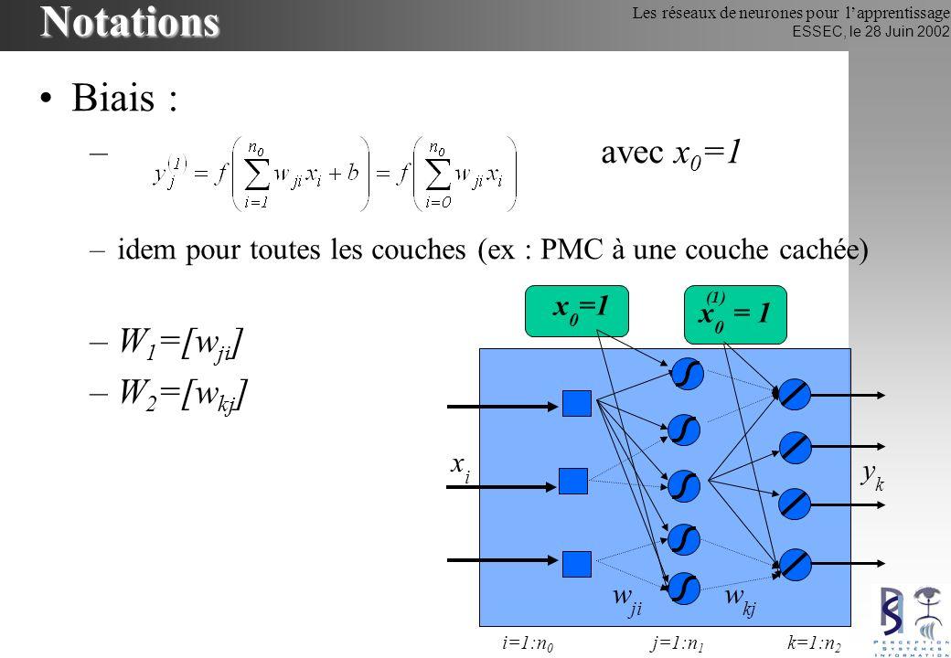 Les réseaux de neurones pour lapprentissage ESSEC, le 28 Juin 2002 Notations Biais : – avec x 0 =1 –idem pour toutes les couches(ex : PMC à une couche