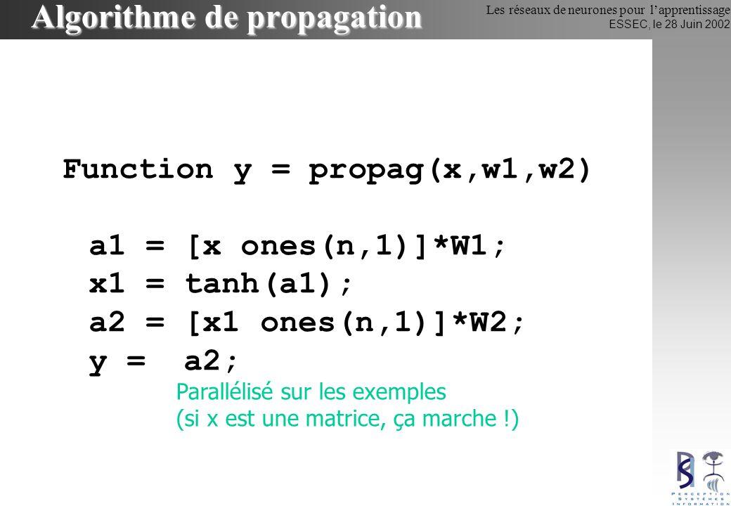 Les réseaux de neurones pour lapprentissage ESSEC, le 28 Juin 2002 Algorithme de propagation Function y = propag(x,w1,w2) a1 = [x ones(n,1)]*W1; x1 =