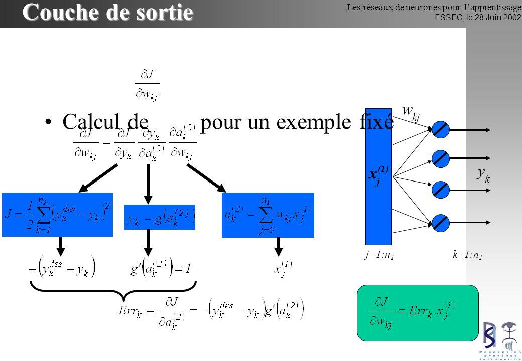 Les réseaux de neurones pour lapprentissage ESSEC, le 28 Juin 2002 Couche de sortie Calcul de pour un exemple fixé posons w kj xjxj (1) ykyk j=1:n 1 k