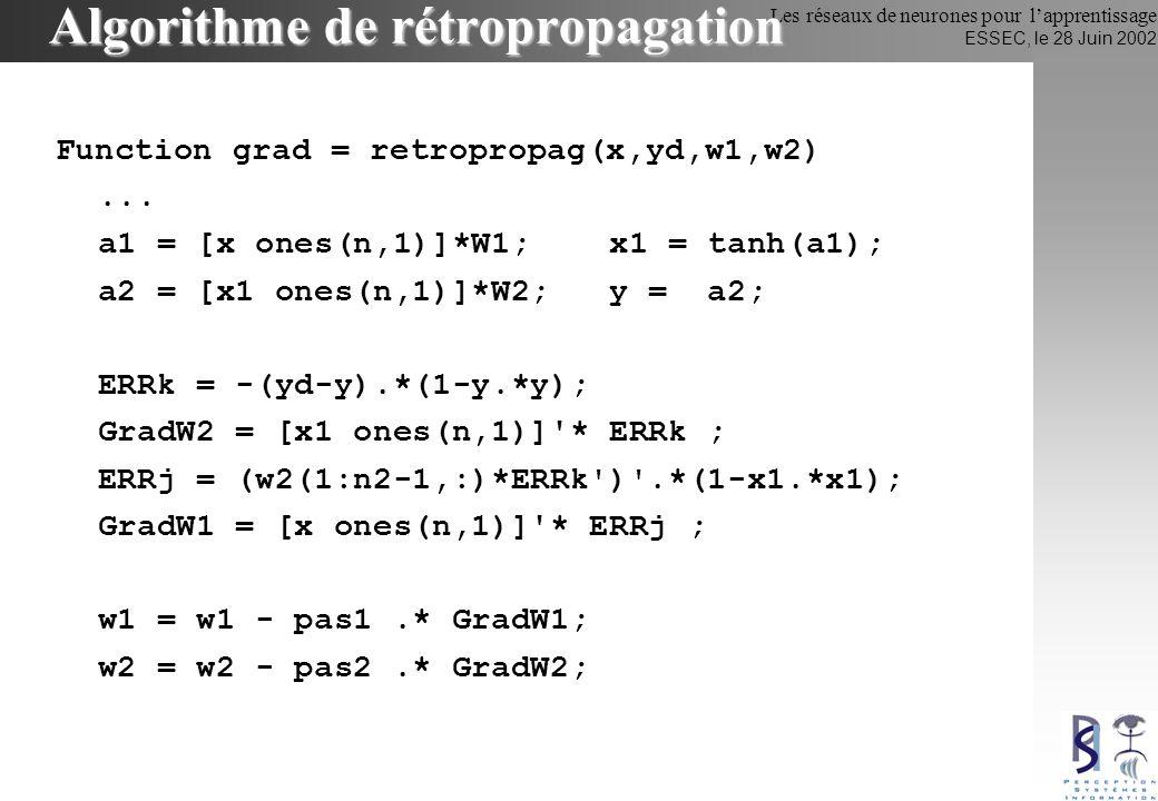 Les réseaux de neurones pour lapprentissage ESSEC, le 28 Juin 2002 Algorithme de rétropropagation Function grad = retropropag(x,yd,w1,w2)... a1 = [x o