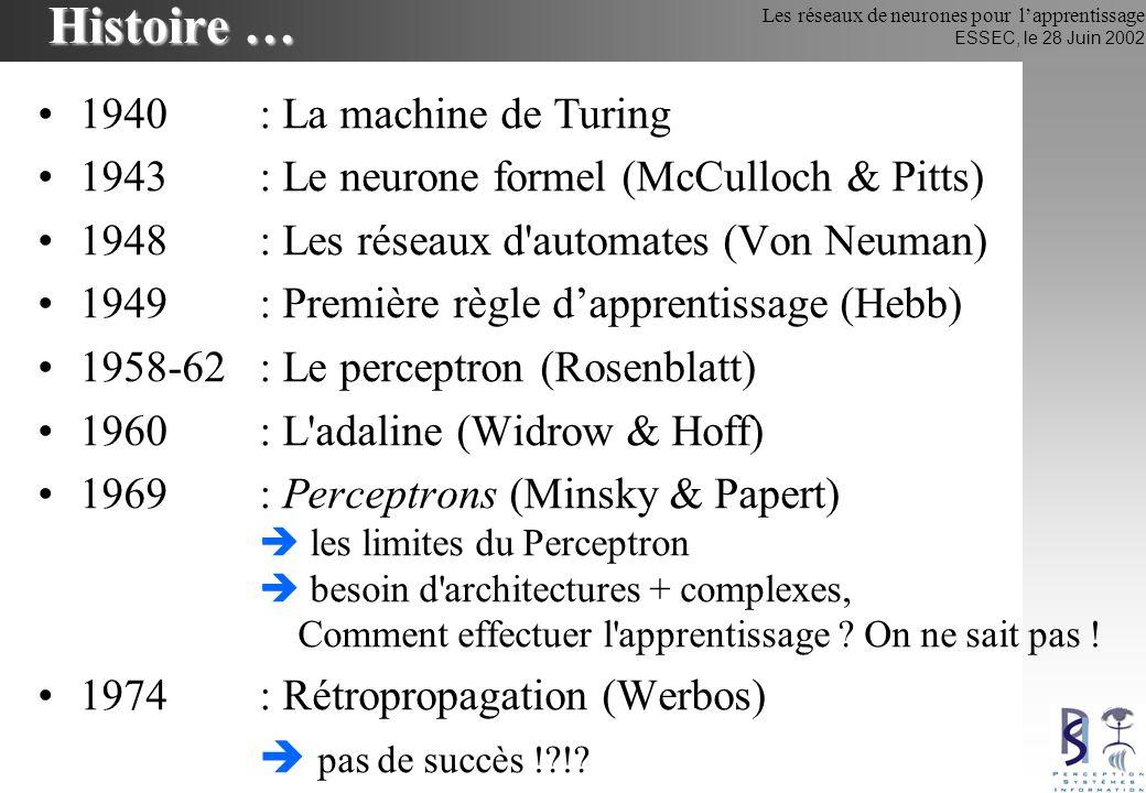 Les réseaux de neurones pour lapprentissage ESSEC, le 28 Juin 2002 Histoire … (suite) 1986: Rétropropagation (Rumelhart & McClelland) nouvelles architectures de Réseaux de Neurones applications : - reconnaissance de lécriture - reconnaissance/synthèse de la parole - vision (traitement dimages) 1990: « Société de lInformation » nouvelles applications - recherche/filtrage dinformation dans le Web - extraction dinformation / veille technologique - multimedia (indexation, …) - data mining besoin de combiner différents modèles
