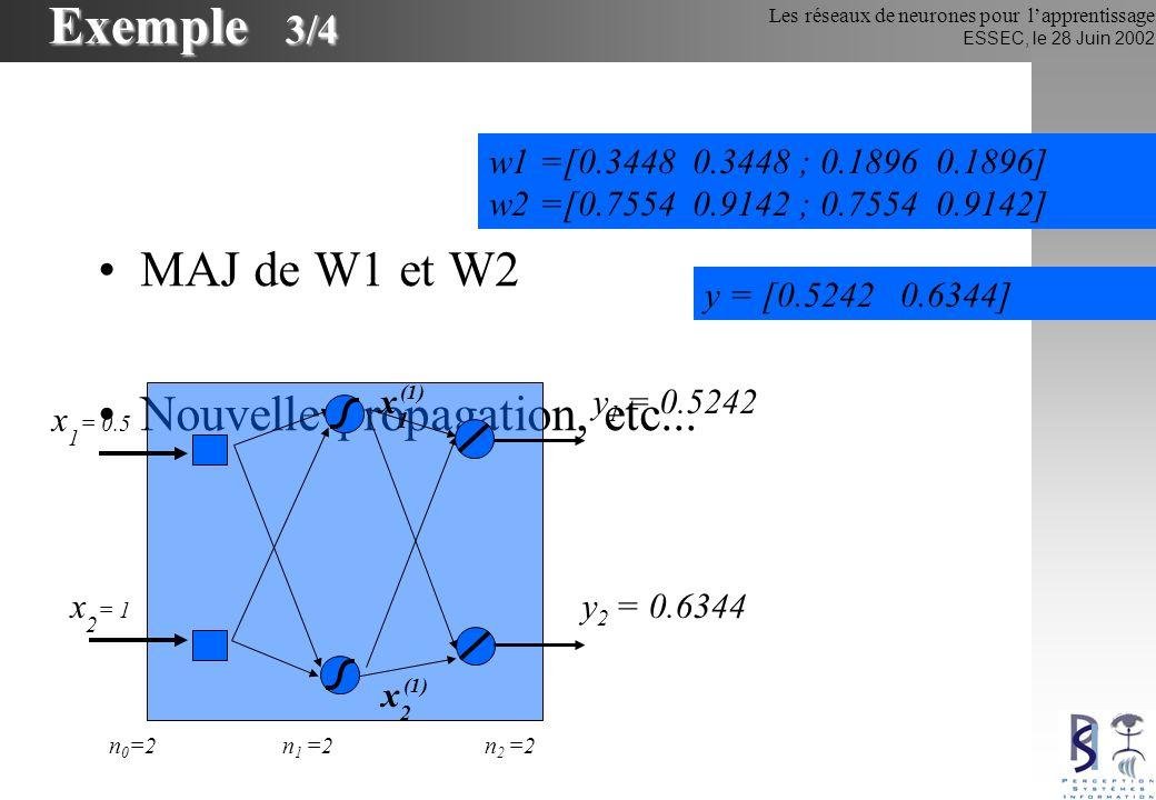 Les réseaux de neurones pour lapprentissage ESSEC, le 28 Juin 2002 Exemple 3/4 MAJ de W1 et W2 Nouvelle propagation, etc... x 1 = 0.5 x2x2 (1) y 1 = 0