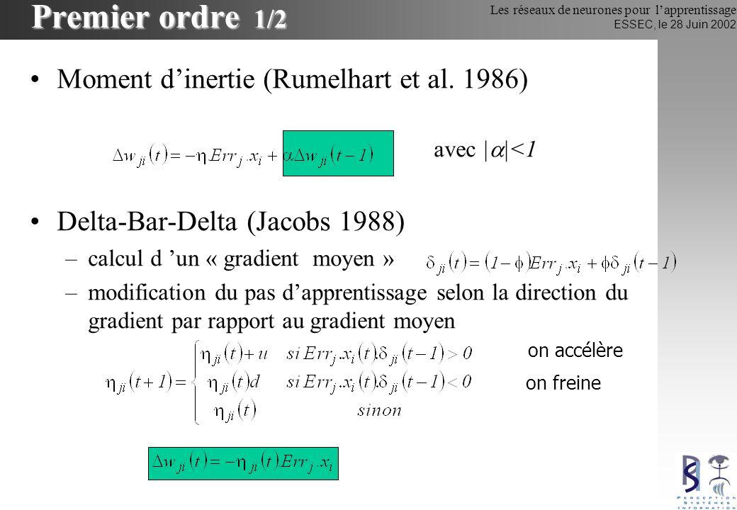 Les réseaux de neurones pour lapprentissage ESSEC, le 28 Juin 2002 Moment dinertie (Rumelhart et al. 1986) avec | |<1 Delta-Bar-Delta (Jacobs 1988) –c