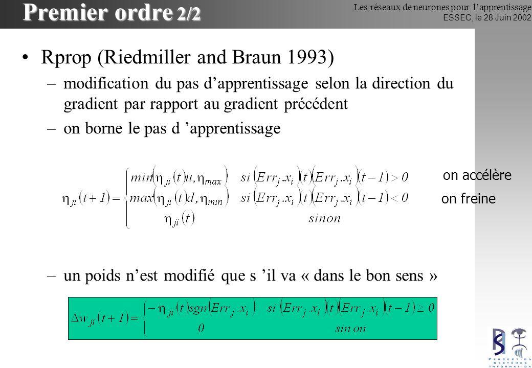 Les réseaux de neurones pour lapprentissage ESSEC, le 28 Juin 2002 Premier ordre 2/2 Rprop (Riedmiller and Braun 1993) –modification du pas dapprentis