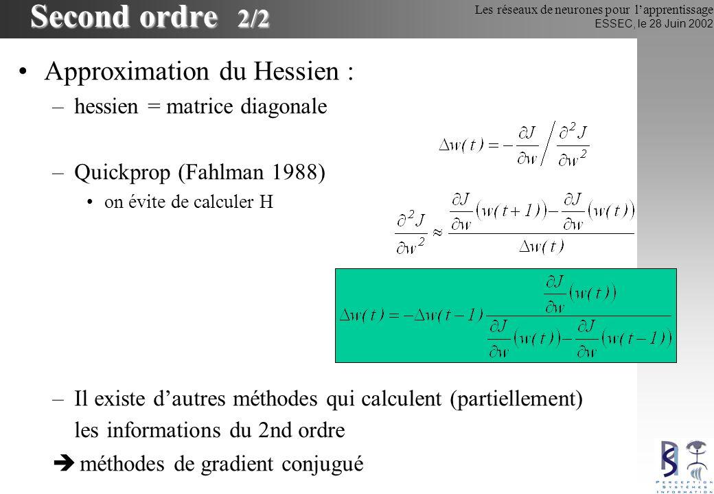 Les réseaux de neurones pour lapprentissage ESSEC, le 28 Juin 2002 Second ordre 2/2 Approximation du Hessien : –hessien = matrice diagonale –Quickprop