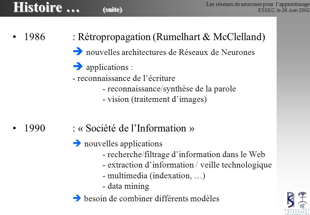 Les réseaux de neurones pour lapprentissage ESSEC, le 28 Juin 2002 Histoire … (suite) 1986: Rétropropagation (Rumelhart & McClelland) nouvelles archit