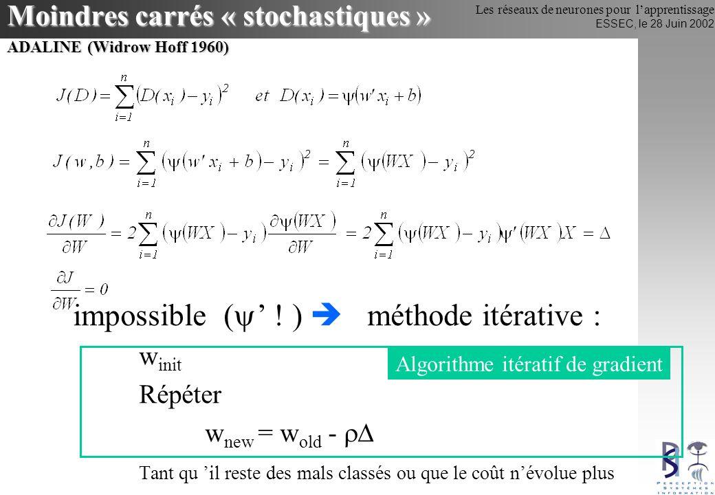 Les réseaux de neurones pour lapprentissage ESSEC, le 28 Juin 2002 Le gradient est orthogonal aux lignes diso-coût : argument à la « Taylor » Algorithme de gradient + Minimum du coût Lignes diso-coût : J(W) = constante Direction du gradient J(W) w1w1 w2w2 Illustration dans le plan (w 1,w 2 )