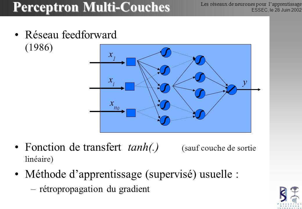 Les réseaux de neurones pour lapprentissage ESSEC, le 28 Juin 2002 Notations Biais : – avec x 0 =1 –idem pour toutes les couches(ex : PMC à une couche cachée) –W 1 =[w ji ] –W 2 =[w kj ] j=1:n 1 k=1:n 2 i=1:n 0 xixi x 0 = 1 (1) x 0 =1 ykyk w ji w kj