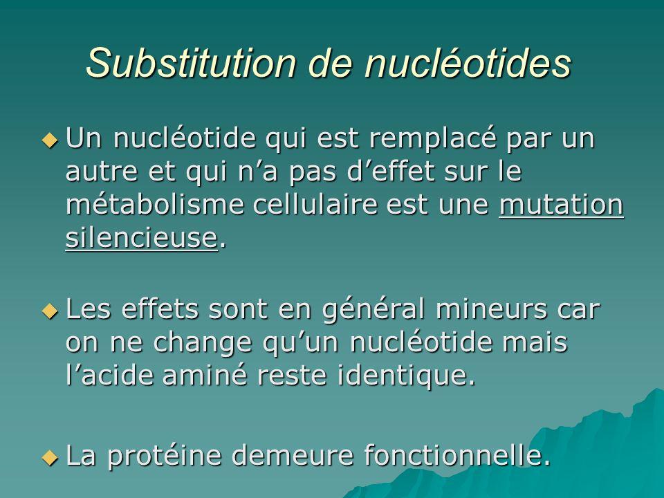 Substitution de nucléotides Substitution de nucléotides Un nucléotide qui est remplacé par un autre et qui na pas deffet sur le métabolisme cellulaire