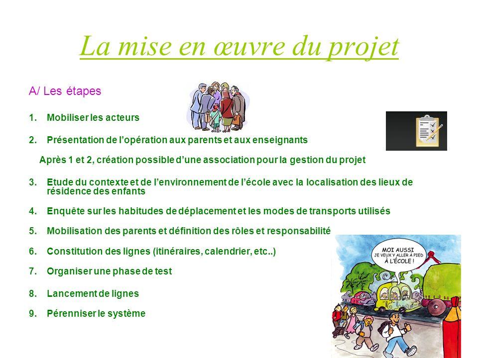 La mise en œuvre du projet A/ Les étapes 1.Mobiliser les acteurs 2.Présentation de lopération aux parents et aux enseignants Après 1 et 2, création possible dune association pour la gestion du projet 3.