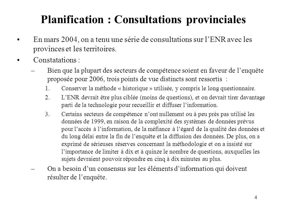 4 Planification : Consultations provinciales En mars 2004, on a tenu une série de consultations sur lENR avec les provinces et les territoires.