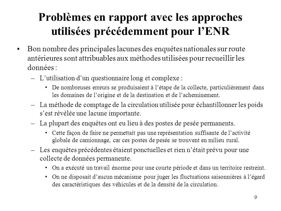 10 Problème relatif au comptage de la circulation Problème : Toutes les interrogations au passage [p.