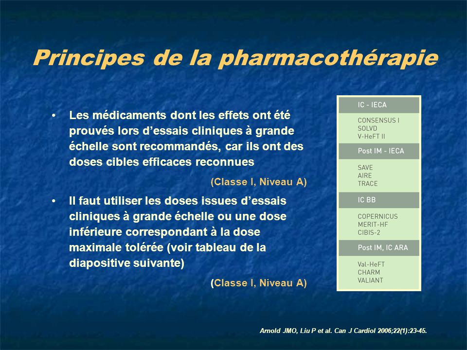 Principes de la pharmacothérapie Les médicaments dont les effets ont été prouvés lors dessais cliniques à grande échelle sont recommandés, car ils ont