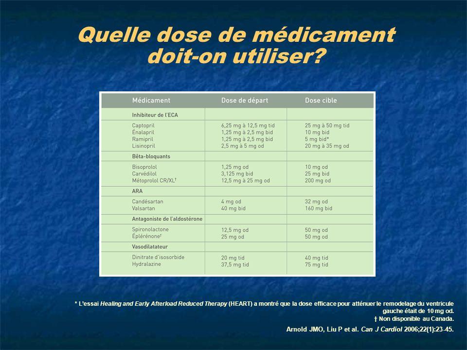 * Lessai Healing and Early Afterload Reduced Therapy (HEART) a montré que la dose efficace pour atténuer le remodelage du ventricule gauche était de 1