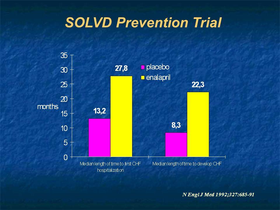 SOLVD Prevention Trial N Engl J Med 1992;327:685-91