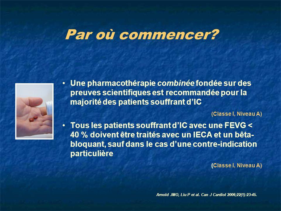 Par où commencer? Une pharmacothérapie combinée fondée sur des preuves scientifiques est recommandée pour la majorité des patients souffrant dIC (Clas