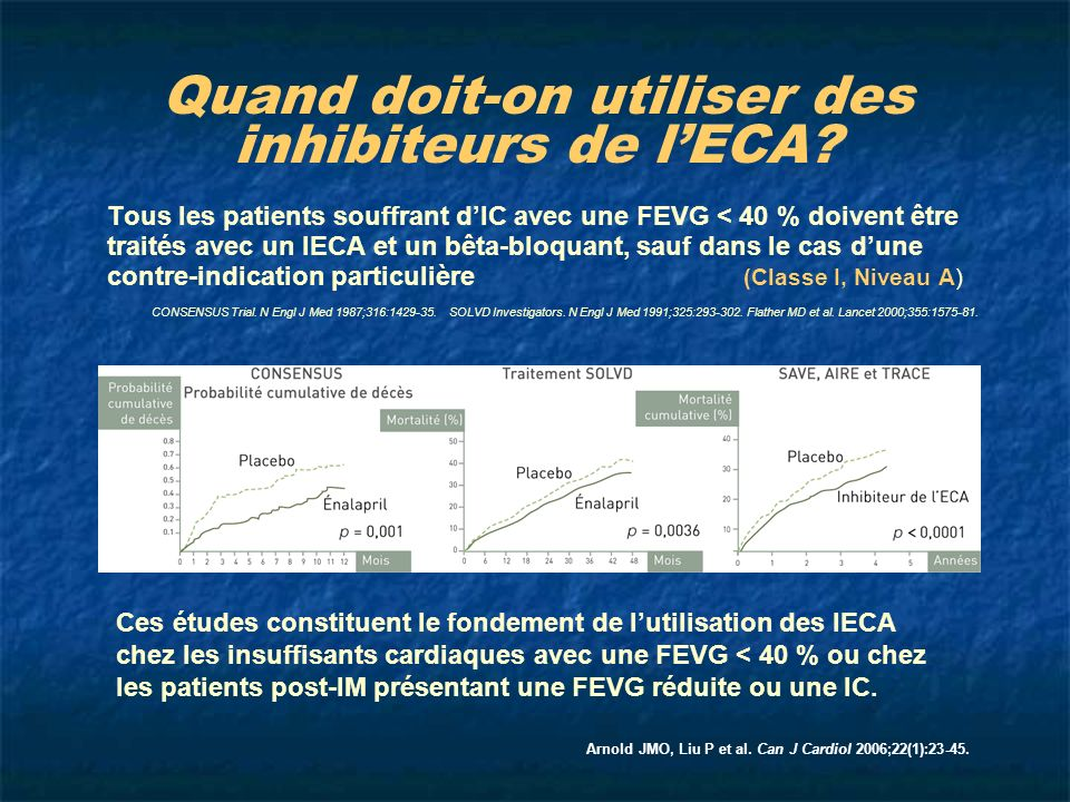 Quand doit-on utiliser des inhibiteurs de lECA? Tous les patients souffrant dIC avec une FEVG < 40 % doivent être traités avec un IECA et un bêta-bloq