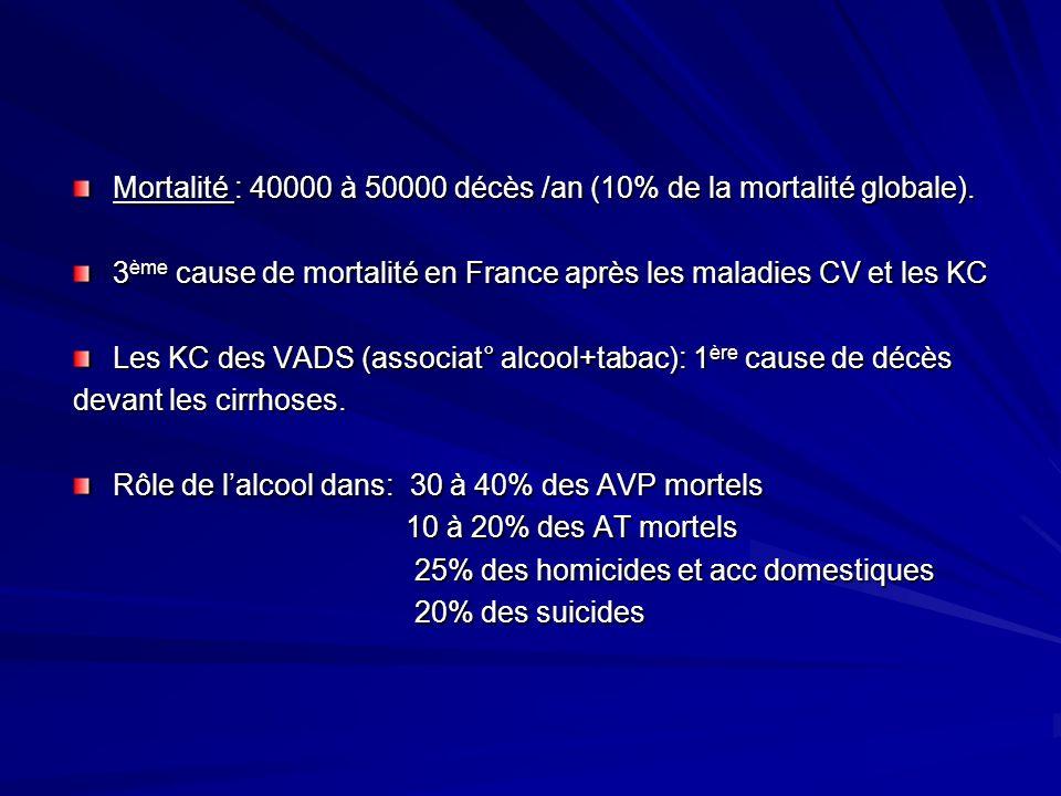 Mortalité : 40000 à 50000 décès /an (10% de la mortalité globale). 3 ème cause de mortalité en France après les maladies CV et les KC Les KC des VADS