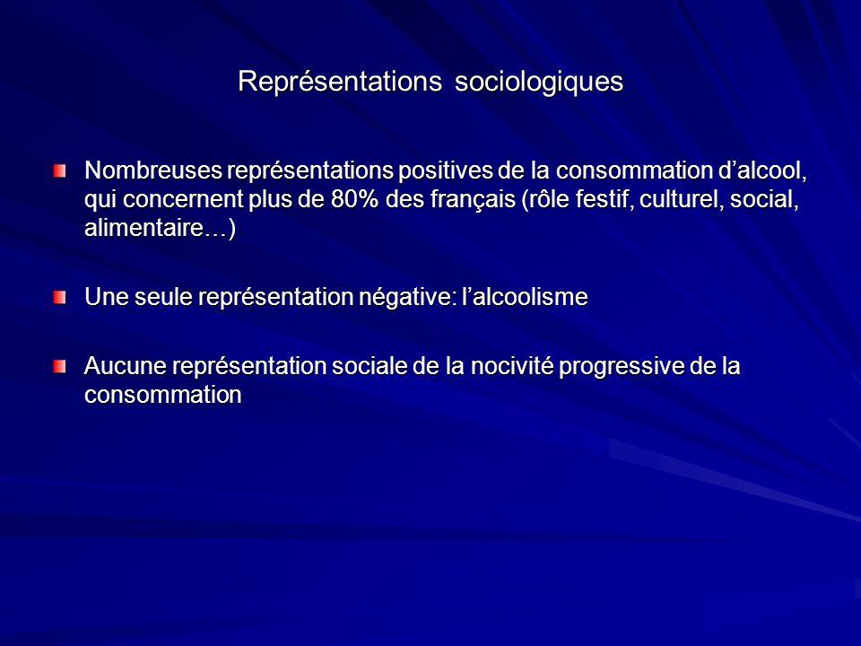 Représentations sociologiques Nombreuses représentations positives de la consommation dalcool, qui concernent plus de 80% des français (rôle festif, c