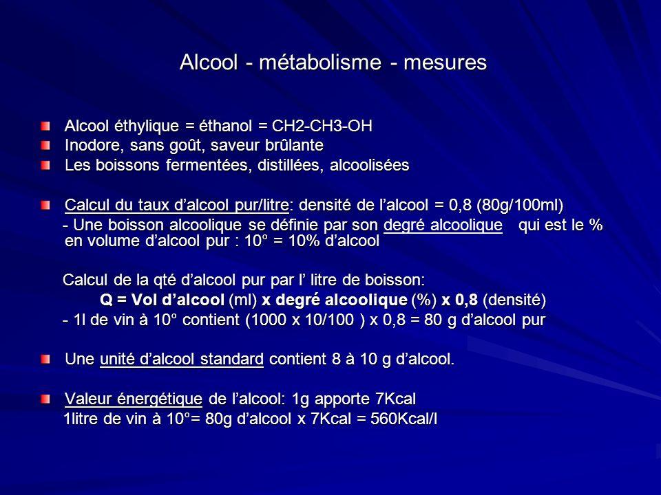 Alcool - métabolisme - mesures Alcool - métabolisme - mesures Alcool éthylique = éthanol = CH2-CH3-OH Inodore, sans goût, saveur brûlante Les boissons