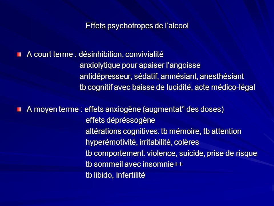 Effets psychotropes de lalcool A court terme : désinhibition, convivialité anxiolytique pour apaiser langoisse anxiolytique pour apaiser langoisse ant