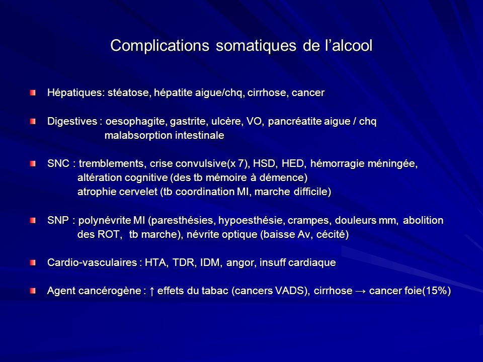 Complications somatiques de lalcool Hépatiques: stéatose, hépatite aigue/chq, cirrhose, cancer Digestives : oesophagite, gastrite, ulcère, VO, pancréa