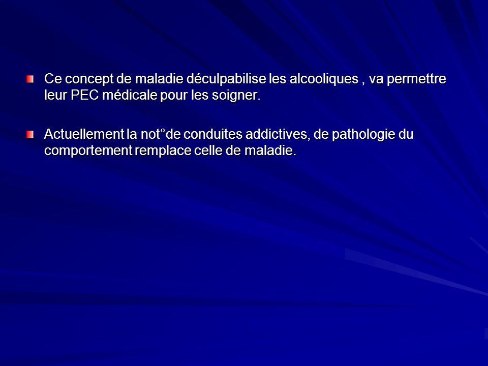 Conduites dalcoolisation : absence de consommat° primaire ou secondaire (abstinence).