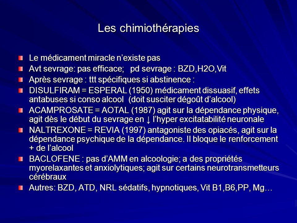 Les chimiothérapies Le médicament miracle nexiste pas Avt sevrage: pas efficace; pd sevrage : BZD,H2O,Vit Après sevrage : ttt spécifiques si abstinenc