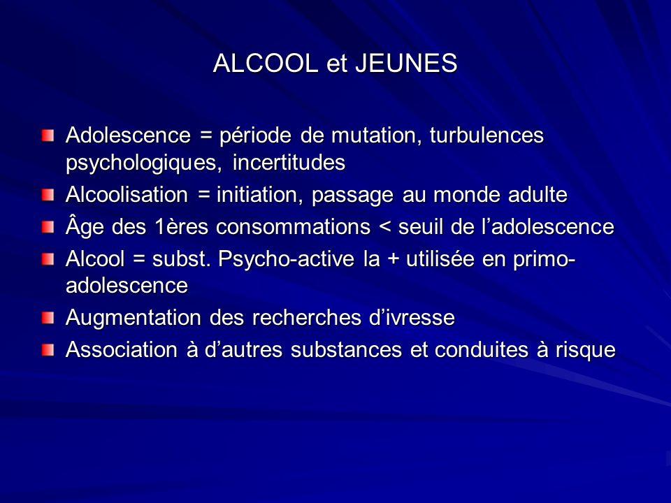 ALCOOL et JEUNES Adolescence = période de mutation, turbulences psychologiques, incertitudes Alcoolisation = initiation, passage au monde adulte Âge d
