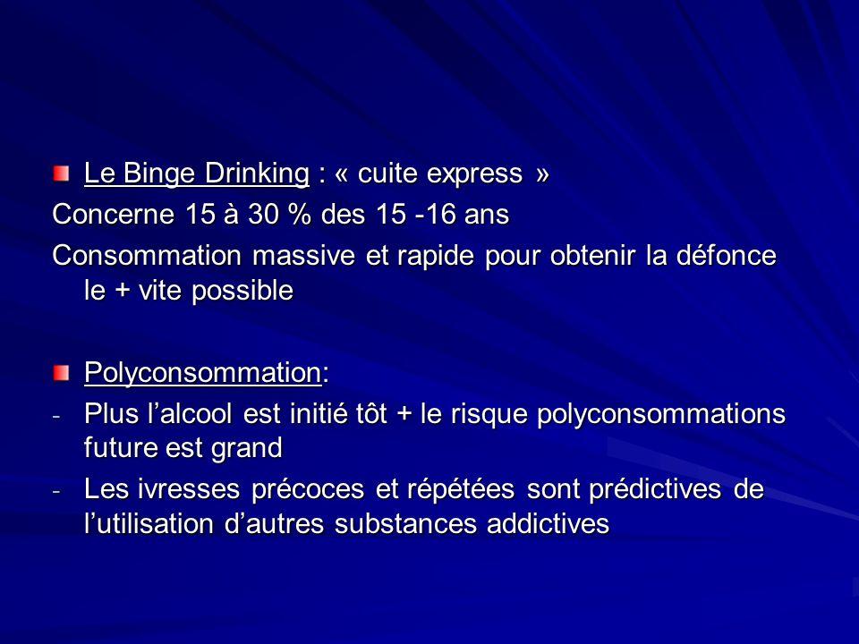 Le Binge Drinking : « cuite express » Concerne 15 à 30 % des 15 -16 ans Consommation massive et rapide pour obtenir la défonce le + vite possible Poly