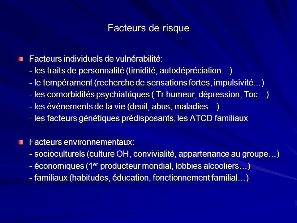 Facteurs de risque Facteurs individuels de vulnérabilité: - les traits de personnalité (timidité, autodépréciation…) - les traits de personnalité (tim