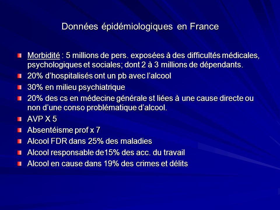 Données épidémiologiques en France Morbidité : 5 millions de pers. exposées à des difficultés médicales, psychologiques et sociales; dont 2 à 3 millio